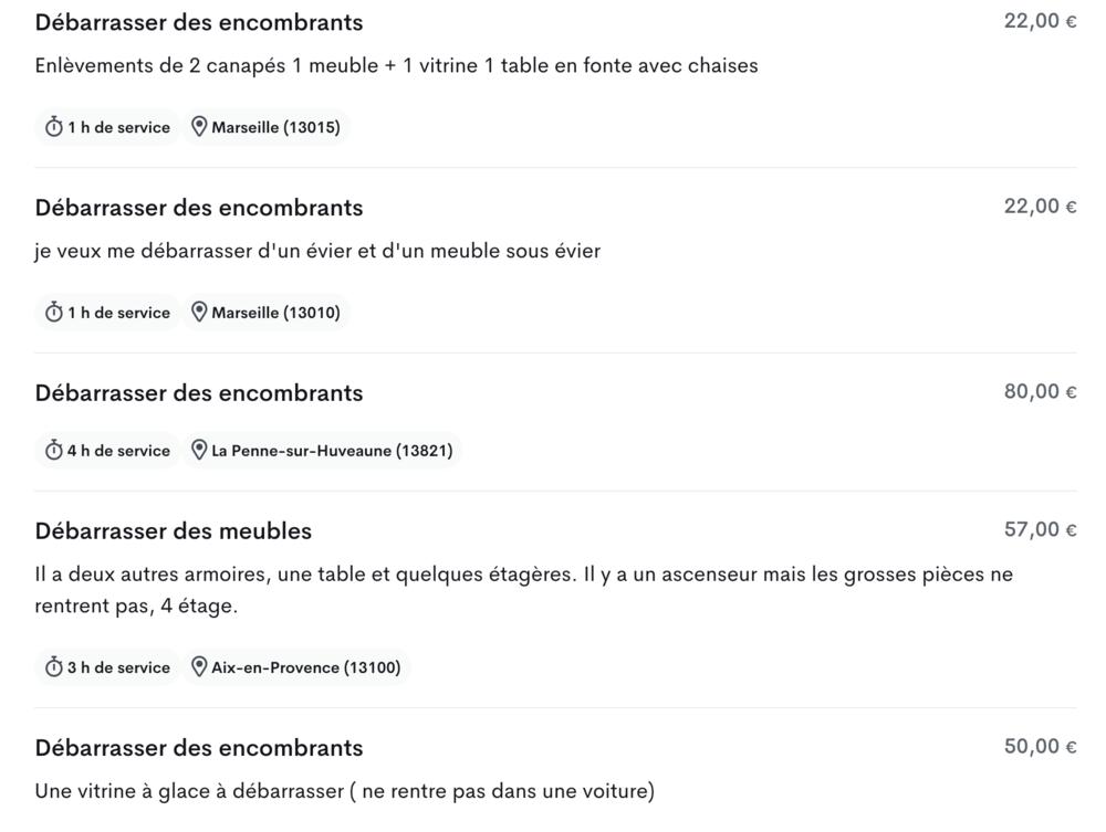 Les prix pour faire débarrasser des encombrants à Marseille